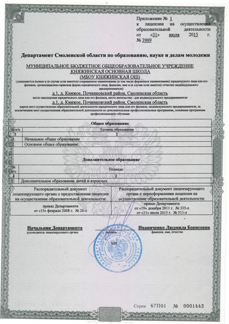 приложение №1 к лицензии